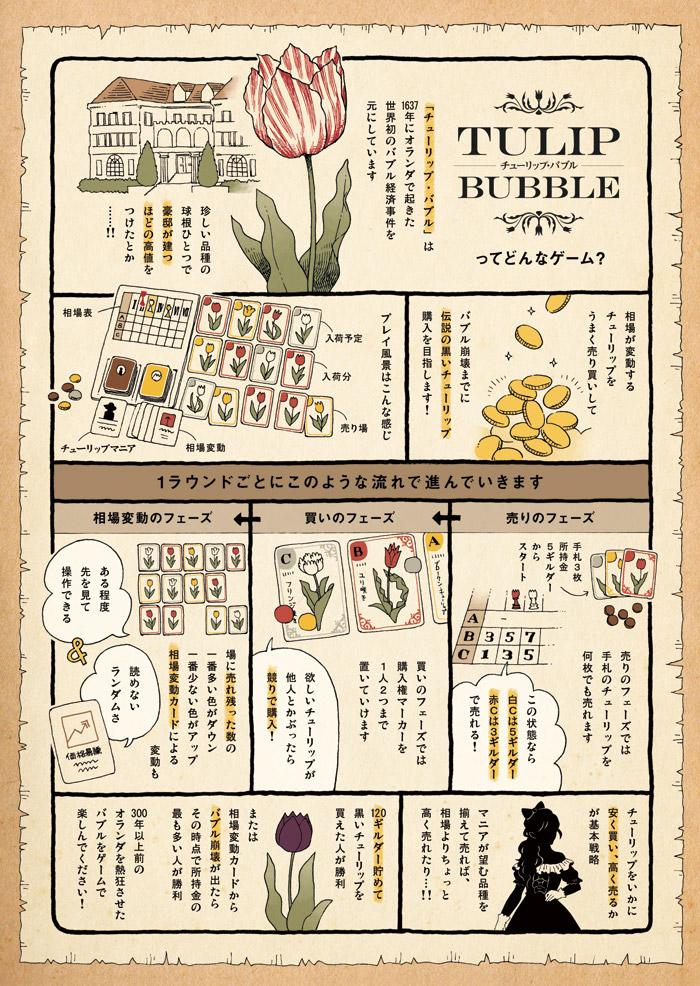 チューリップ・バブル ゲーム紹介漫画